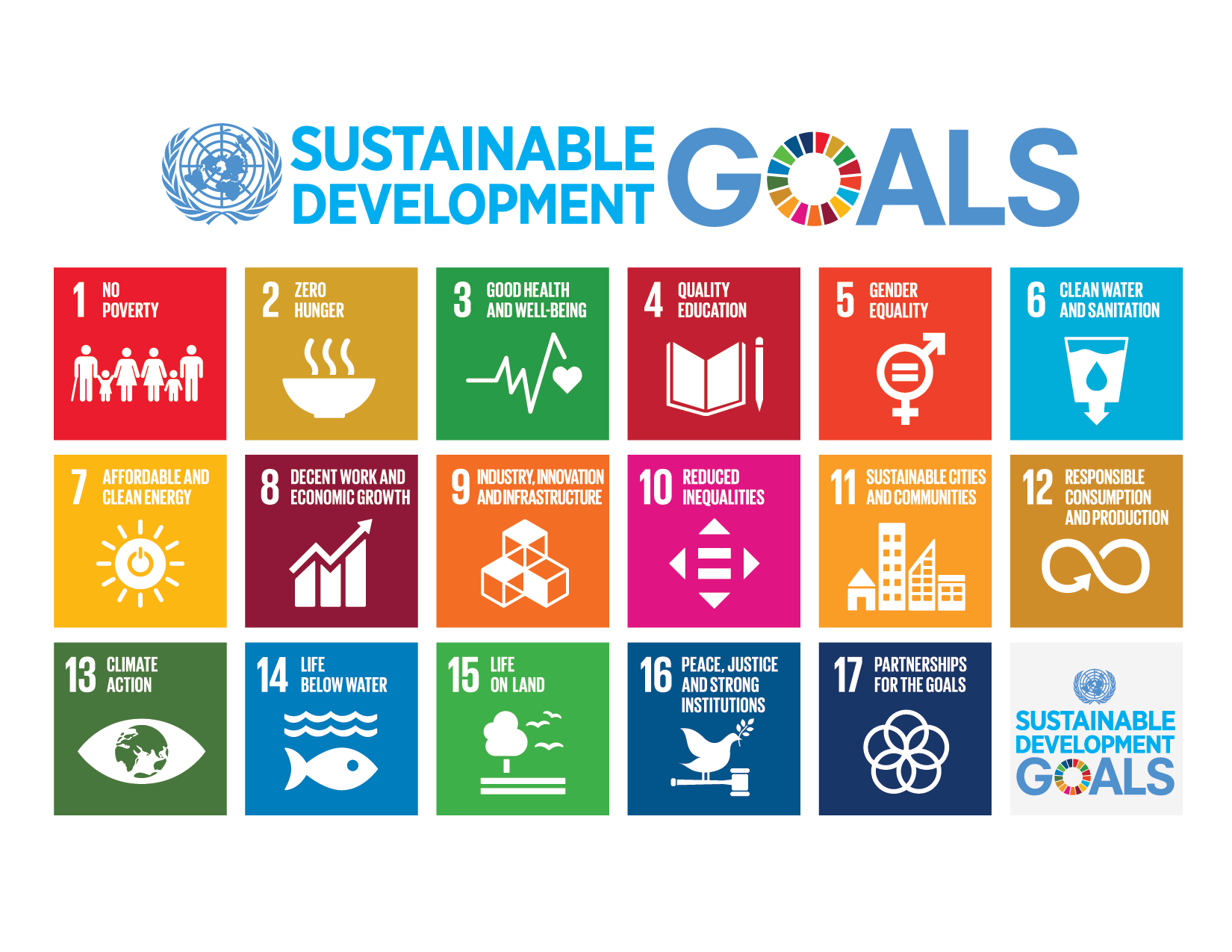 http://files.b-token.nl/files/437/original/E_2018_SDG_Poster_with_UN_emblem.png?1540192529